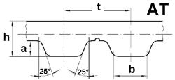 Полиуретановый ремень АТ