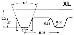 Ремень зубчатый XL