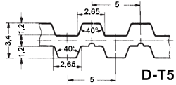 Ремень зубчатый D-T5
