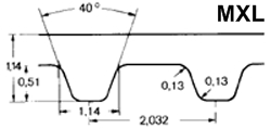 Ремень зубчатый MXL