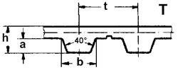 Полиретановый ремень Т